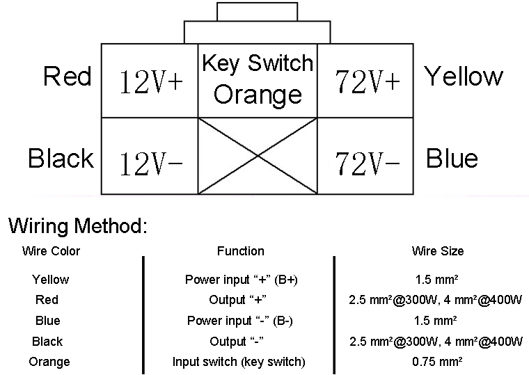 DC-DC 72V to 12V Converter Wiring Instruction